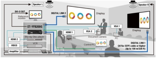 digital link solution